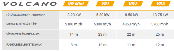 Volcano VTS műszaki adatok