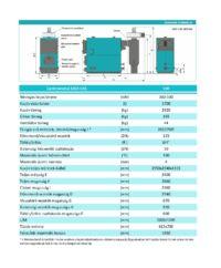 Centrometal EKO-CKS 500 műszaki adatok