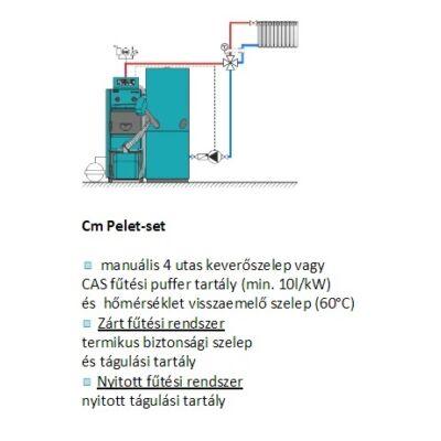 Centrometal EKO-CK P + Cm Pelet-set  ábra 2