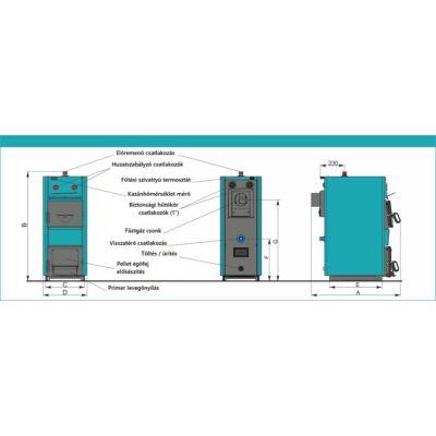 Centrometal EKO-CK P vegyes tüzelésű kazán
